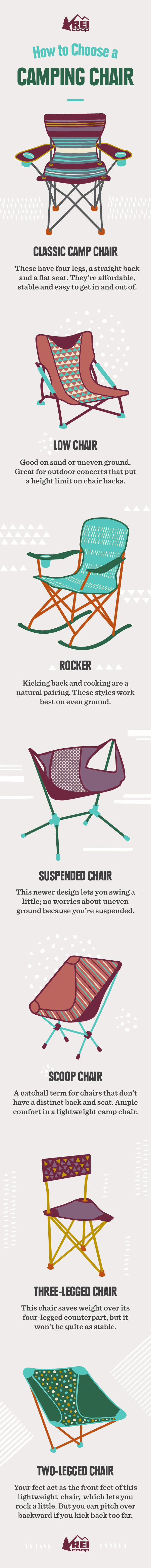 camping_chairs_pinterest_final